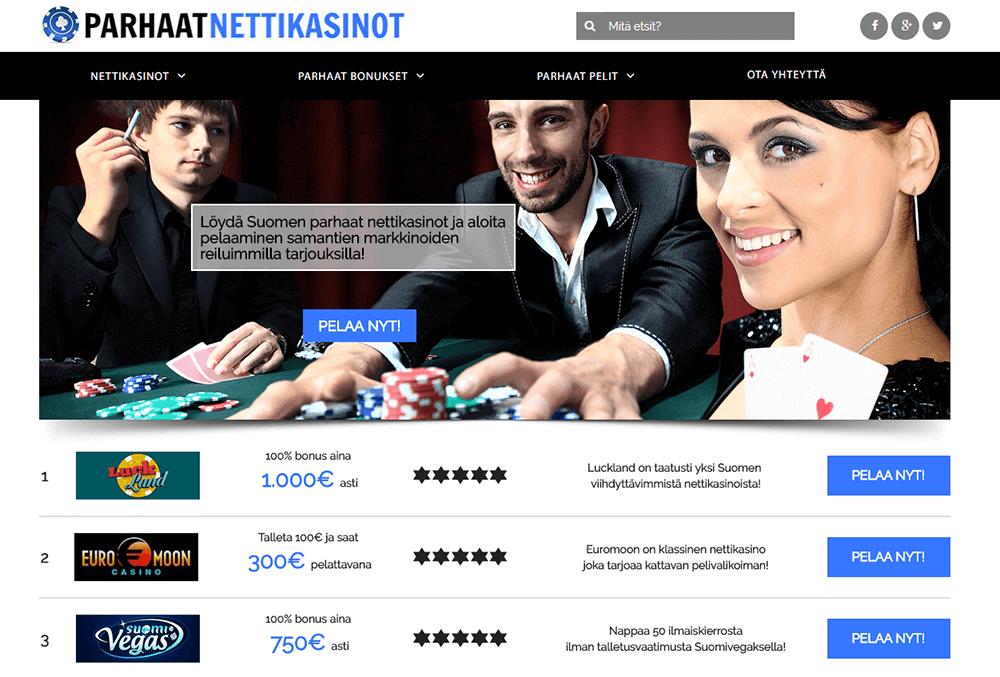 Tervetuloa Parhaatnettikasinot.org sivustolle