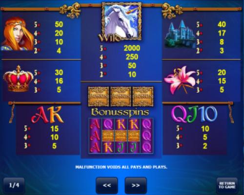 Royal Unicorn kolikkopeli