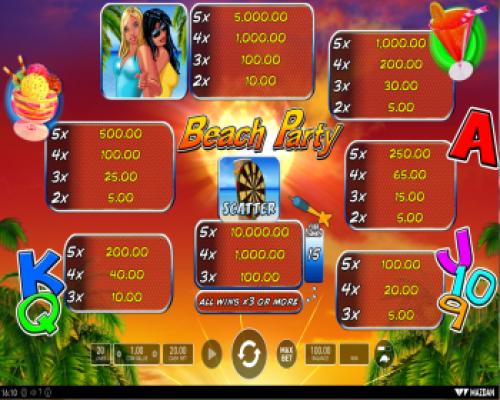 Beach Party kolikkopeli
